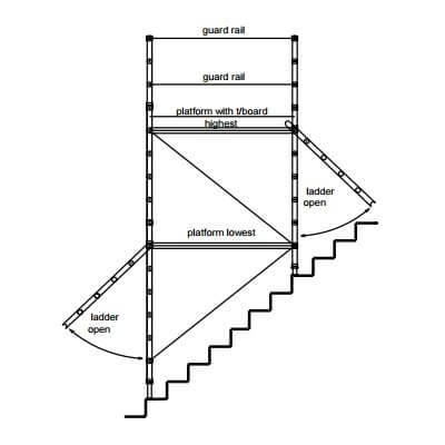 ... Staircase Scaffold Towers; Staircase Scaffold Towers